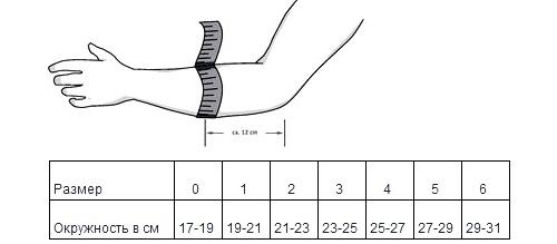 artroza deformată a articulației cotului cu 2 grade artroza articulației faciale