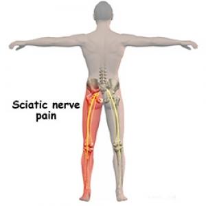 picior dureros în articulația din partea de jos dureri articulare la sportivi