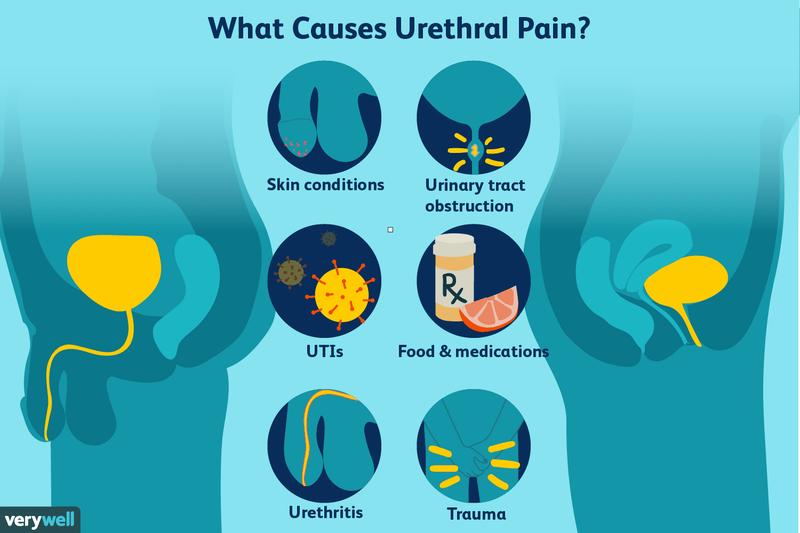 inflamația articulațiilor întregului corp articulațiile doare ce să bea